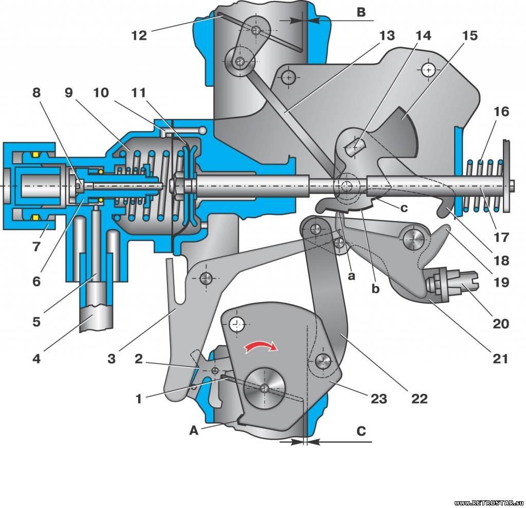 схема карбюратора 83